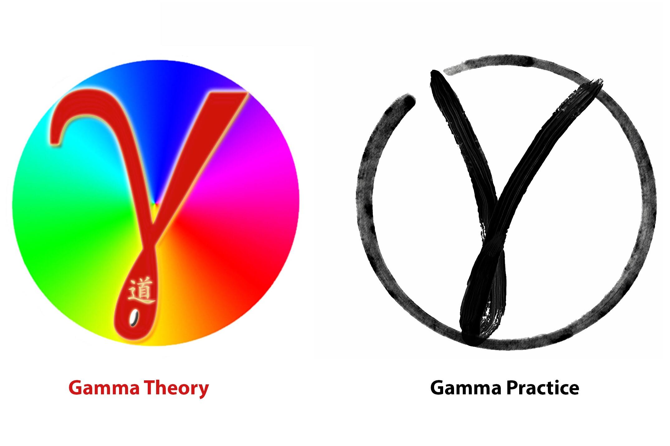 The Gamma Tao And Its Symbol